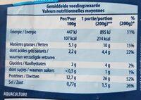 Coktail de fruits de mer - Informations nutritionnelles - fr