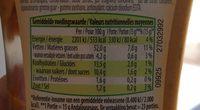 Sauce Andalouse - Voedigswaarden