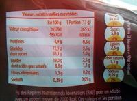 spéculoos - Informations nutritionnelles