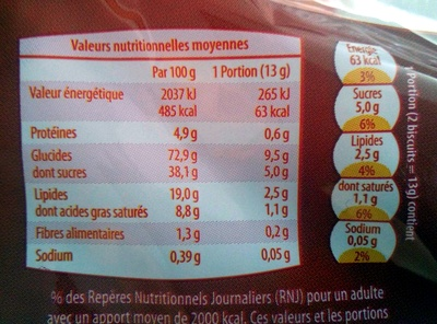 spéculoos - Nutrition facts
