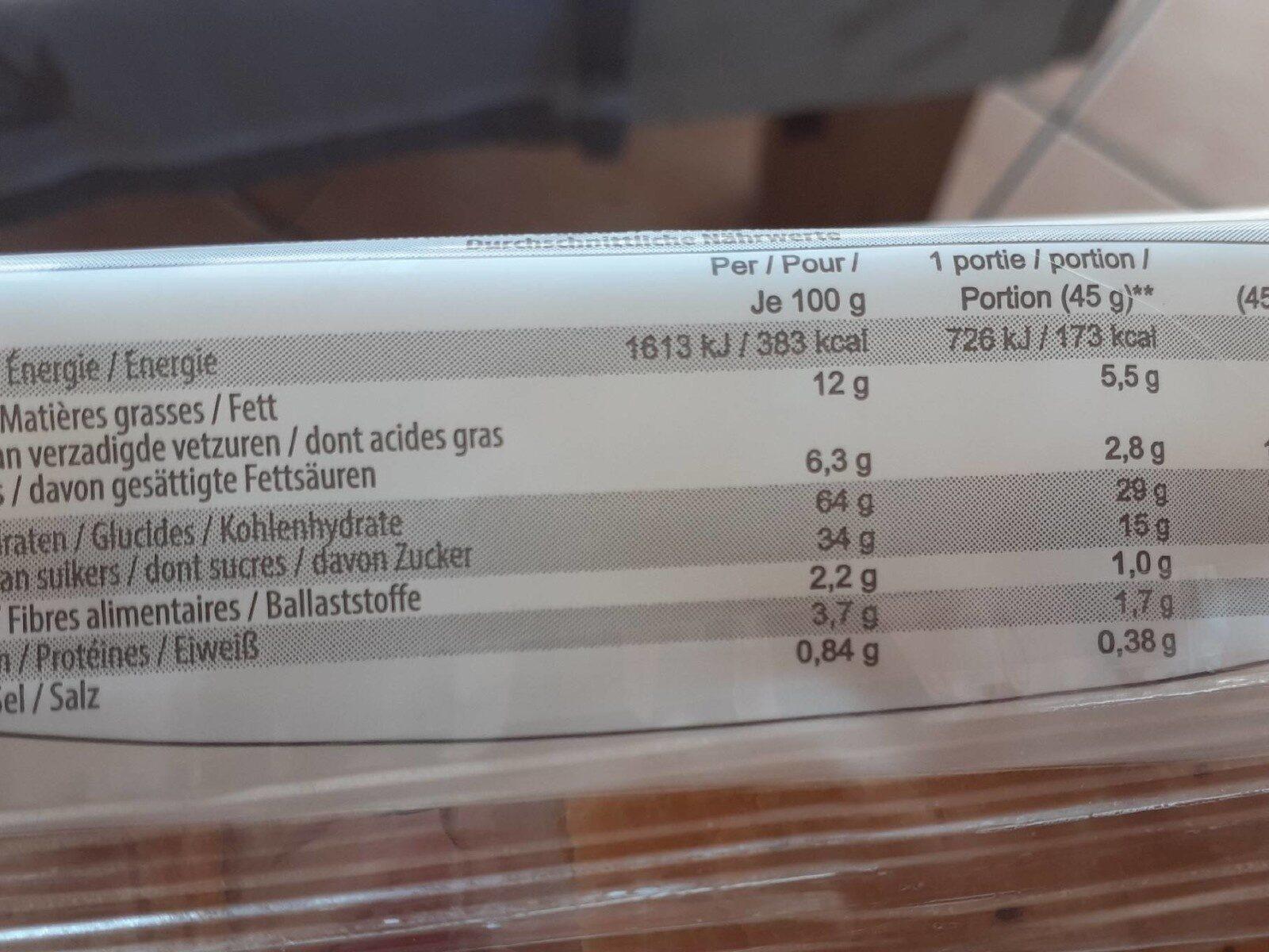 Carré confiture - Informations nutritionnelles - fr