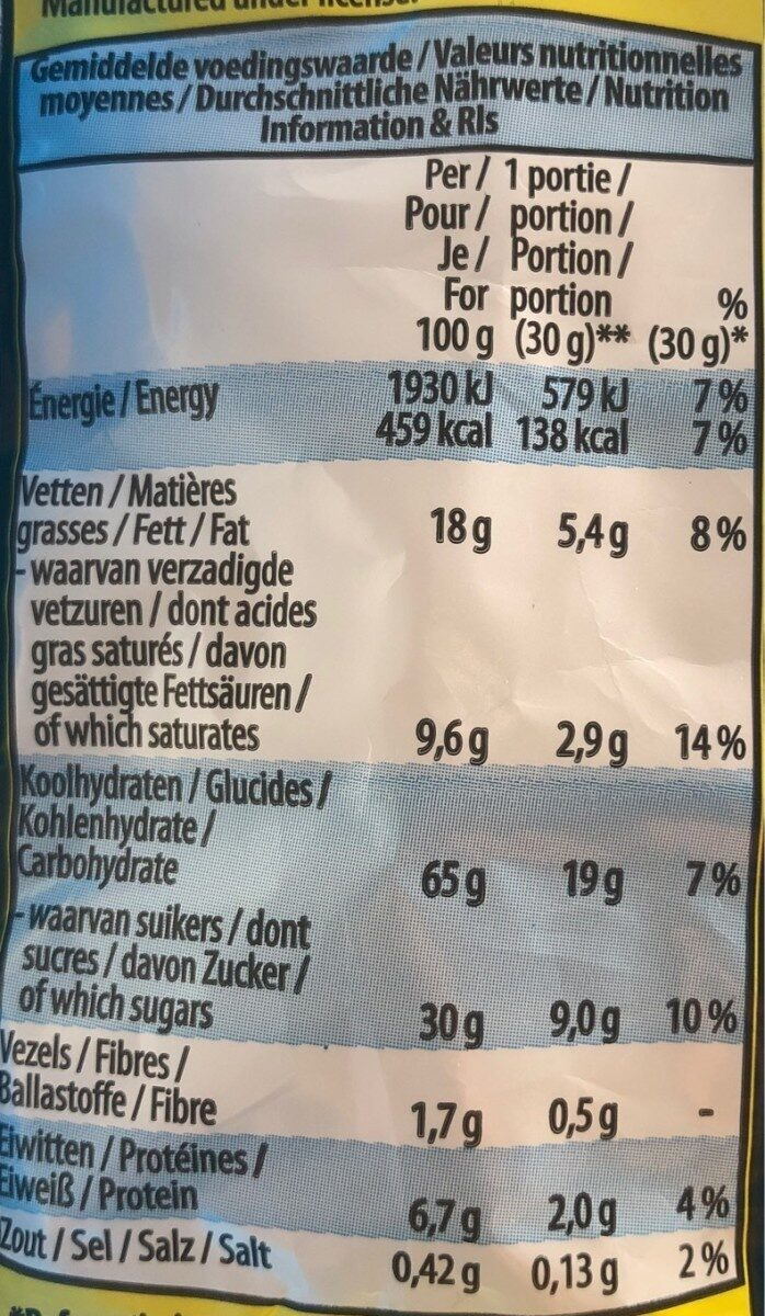Mini biscuits - Nutrition facts - fr