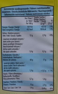 Crackers - Voedingswaarden