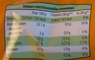 Assortiment chips saveurs - Informations nutritionnelles - fr