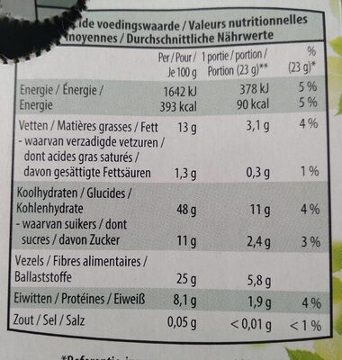 Barre cereale noisette - Voedingswaarden - fr
