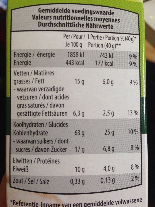 Crunchy Muesli Chocolate bio - Informations nutritionnelles