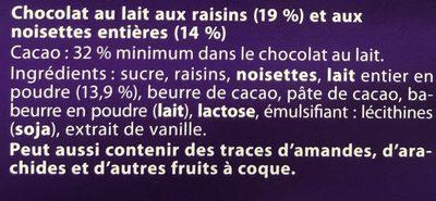 Chateau - Ingrediënten