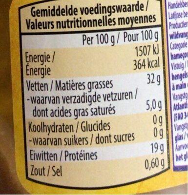Filet de thon à l huile d olive - Informations nutritionnelles - fr