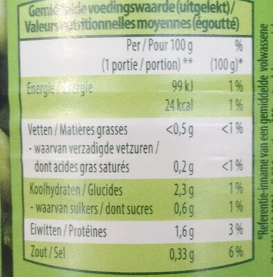 Haricots Verts - Informations nutritionnelles