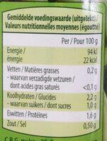 Haricot vert - Voedingswaarden