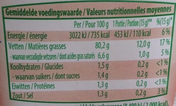 Mayon(n)aise - Informations nutritionnelles - fr