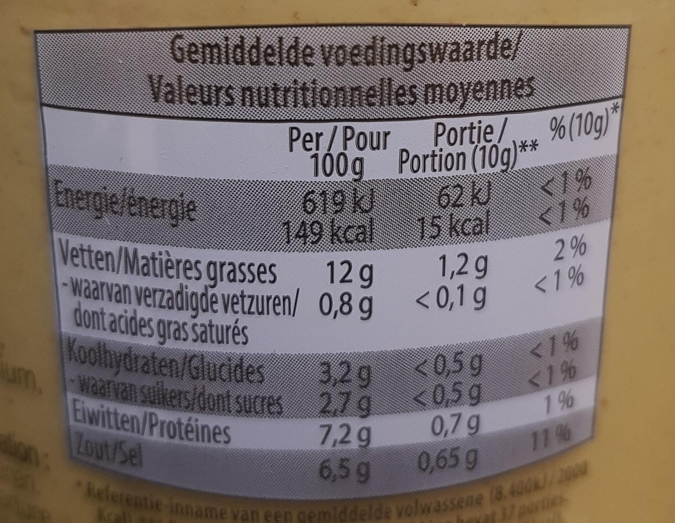 Moutarde de Dijon, Dijon mosterd - Voedingswaarden - nl