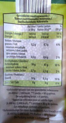 QUINOA - Informations nutritionnelles - fr