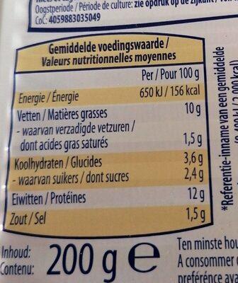 Filet de saumon moutarde - Informations nutritionnelles - fr