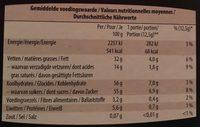 Chocolat belge fruits de mer - Voedingswaarden