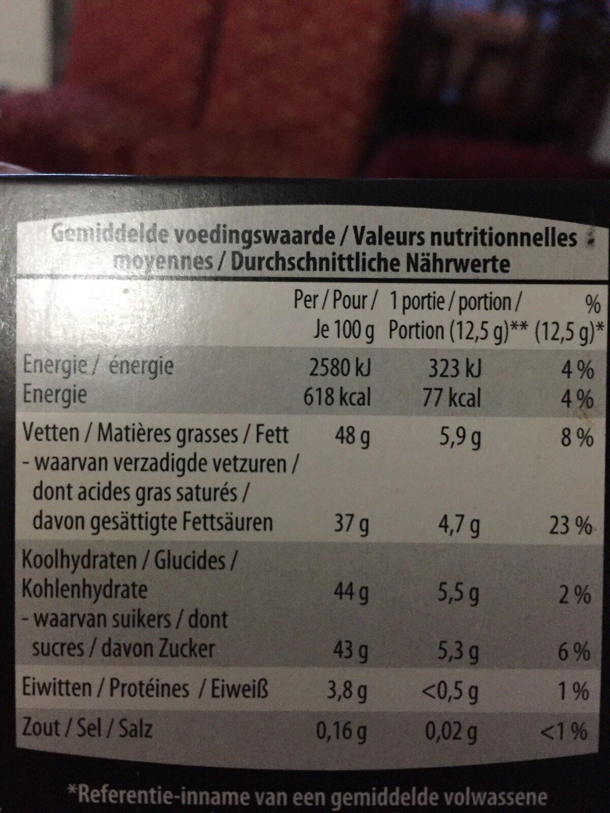 Truffles (Truffes au chocolat) - Ingredients