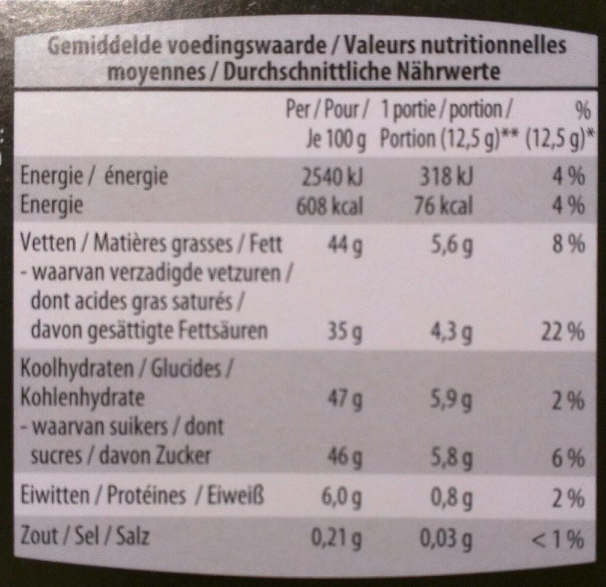 Truffles (Truffes au chocolat) - Nutrition facts