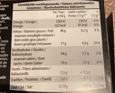 Truffles (Truffes au chocolat) - Nutrition facts - fr