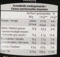 Chocolat fourré aux noisettes - Voedingswaarden