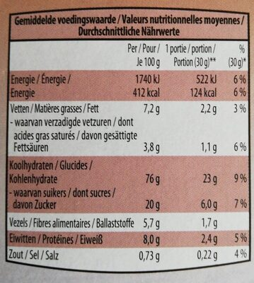 Golden bridge - Informations nutritionnelles - fr