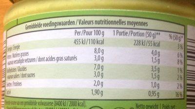 Guacamole saveur - Voedingswaarden - fr