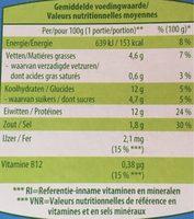 Soy pro boulette - Nutrition facts