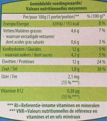 Soy pro boulette - Voedingswaarden