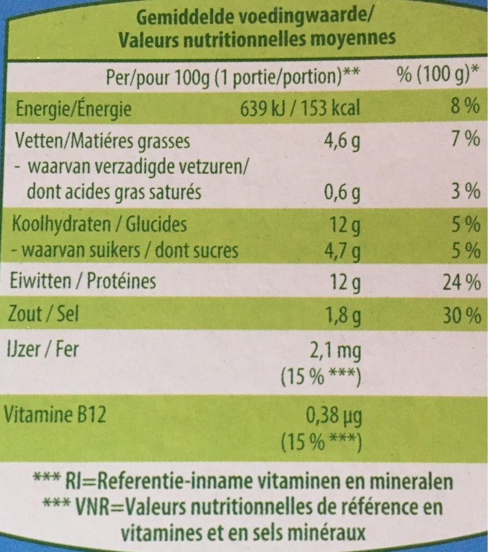 Soy pro boulette - Informations nutritionnelles - fr