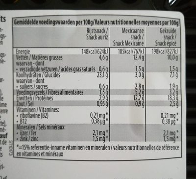 Nuggets - Voedingswaarden