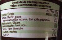 Mon Dessert Double Choc - Informations nutritionnelles - fr