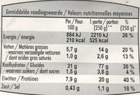 Salade césar - Informations nutritionnelles - fr