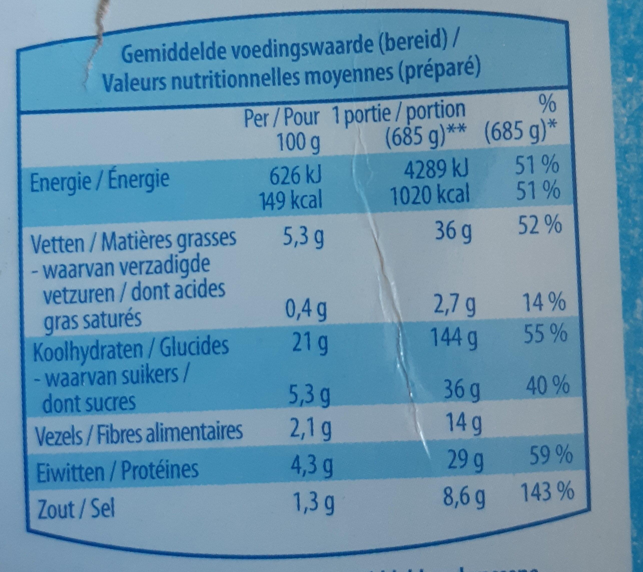 Couscous aux legumes frais - Voedingswaarden - fr