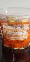 Gouda - Informations nutritionnelles - fr