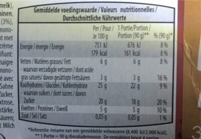 Chocolade mousse au chocolat - Voedingswaarden