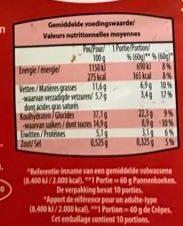 Crêpes au lait frais - Informations nutritionnelles - fr