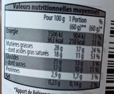 Bavarois Double Chocolat - Informations nutritionnelles