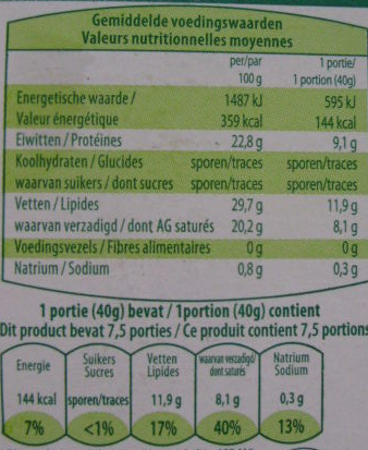 Gouda jeune (29,7 % MG) 7 tranches - Voedingswaarden - fr