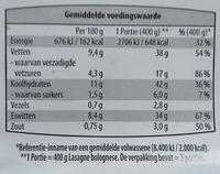 Lasagne Bolognaise - Voedigswaarden