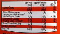 Antipasti - Informations nutritionnelles - fr