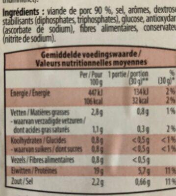 Jambon d'épaule - Informations nutritionnelles