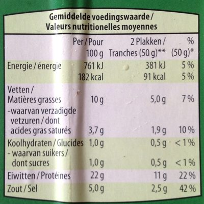 CORBOURG - Informations nutritionnelles - fr