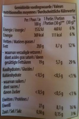 Emmental français 45+ - Voedingswaarden - fr