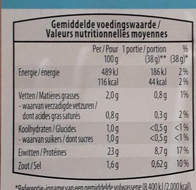 Jambon dégraissé - Nutrition facts