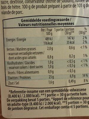 Jambon Degraisse - Voedingswaarden - fr