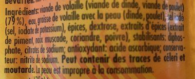 Saucisse de viande et dînde - Ingrédients - fr