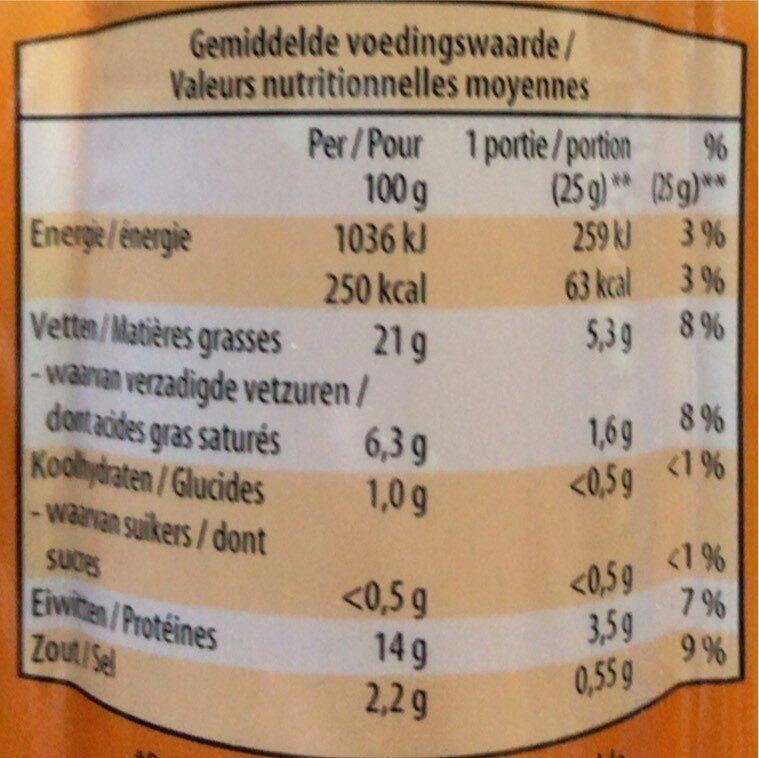 Saucisse de viande et dînde - Informations nutritionnelles - fr
