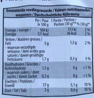 Filet de poulet - Informations nutritionnelles - fr
