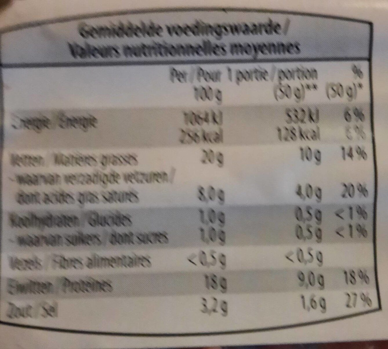 Spekreepjes/Allumettes de lardons - Informations nutritionnelles - fr