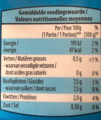 Tomates Passata - Informations nutritionnelles