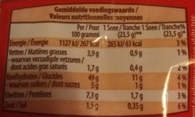 Delipain Pain Toast Complet - Nutrition facts - fr